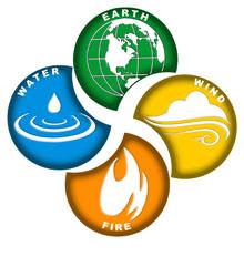 fire-earth-wind-water